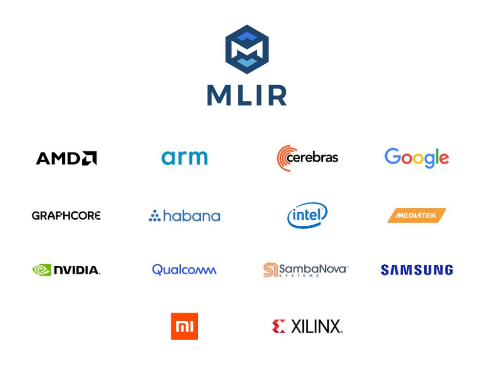 MLIR industry partners