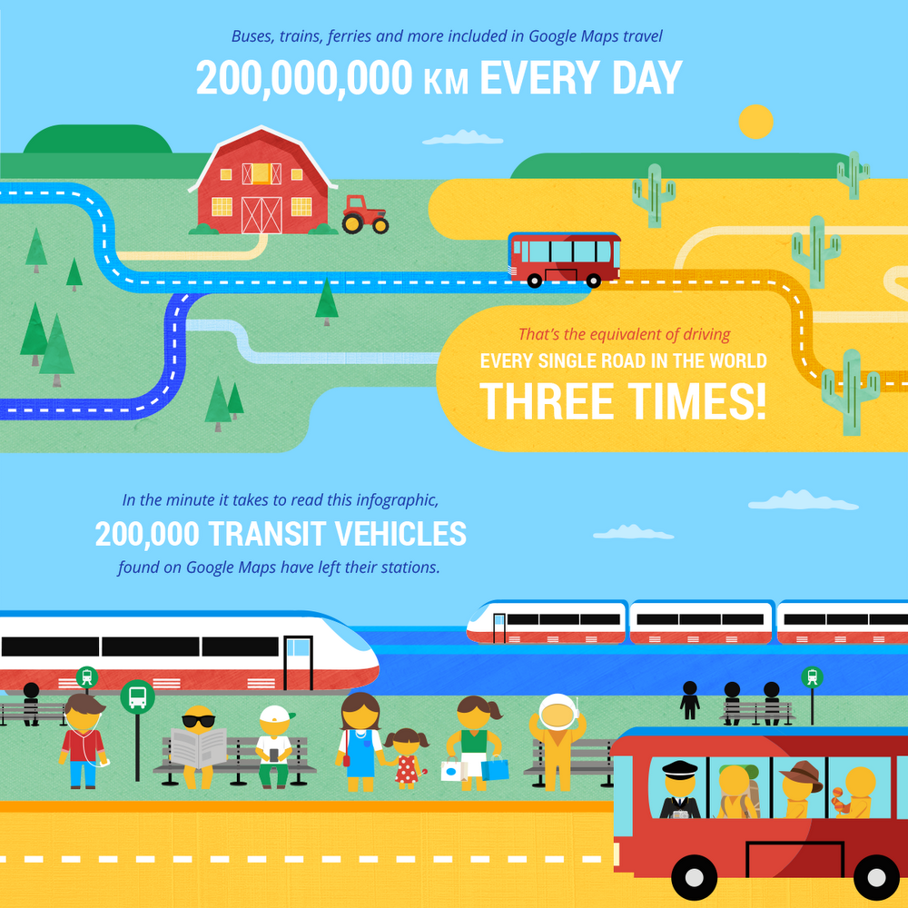 Maps transit infographic 1