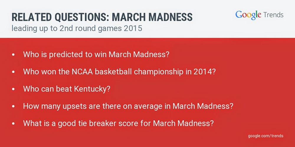 March-Madness-Qs.width-1024.jpg