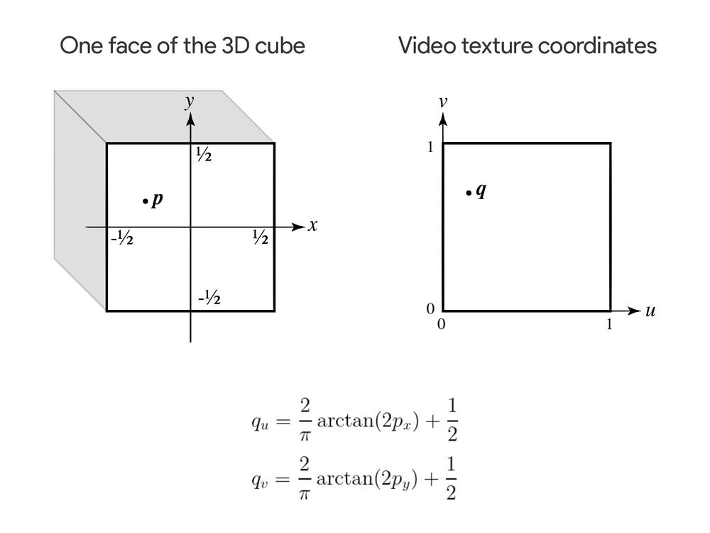 MathPic3EAC