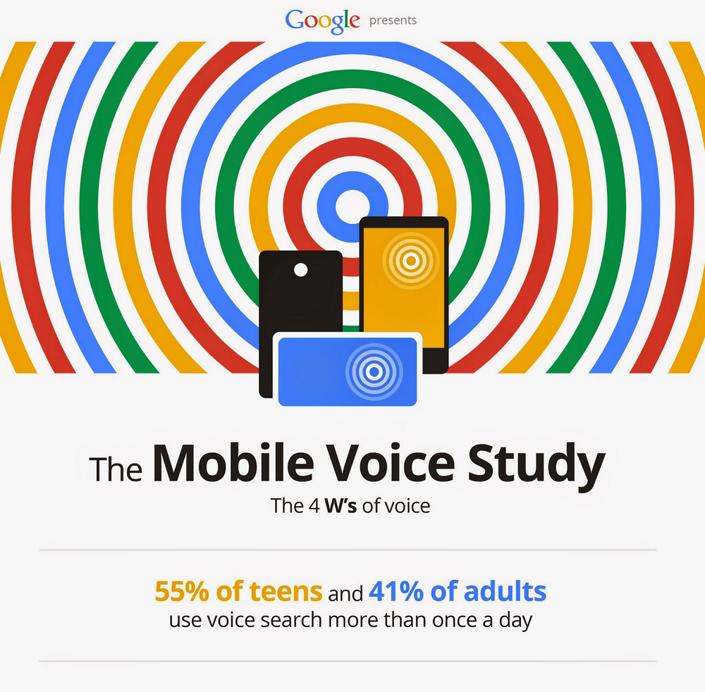 Colheita do Mobile Voice Study