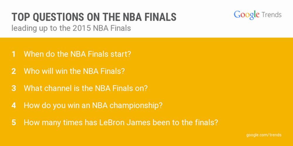 NBA-finals-questions.width-600.png