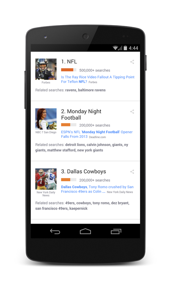 NFL search trends