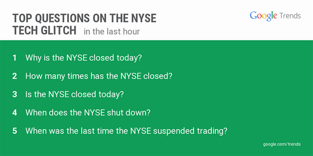 NYSE-questions.width-1024.png