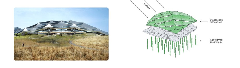 Images with a rendering of the new campus in Mountain View, California; and a model view with dragon scale solar skin.