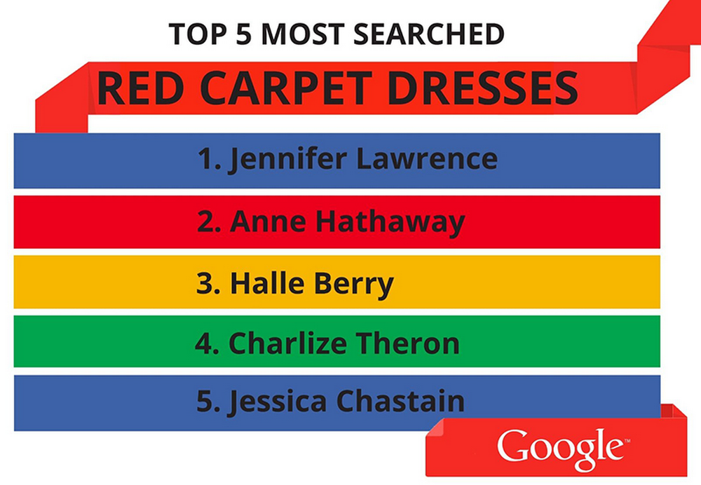 Oscar-dresses.width-1600.jpg