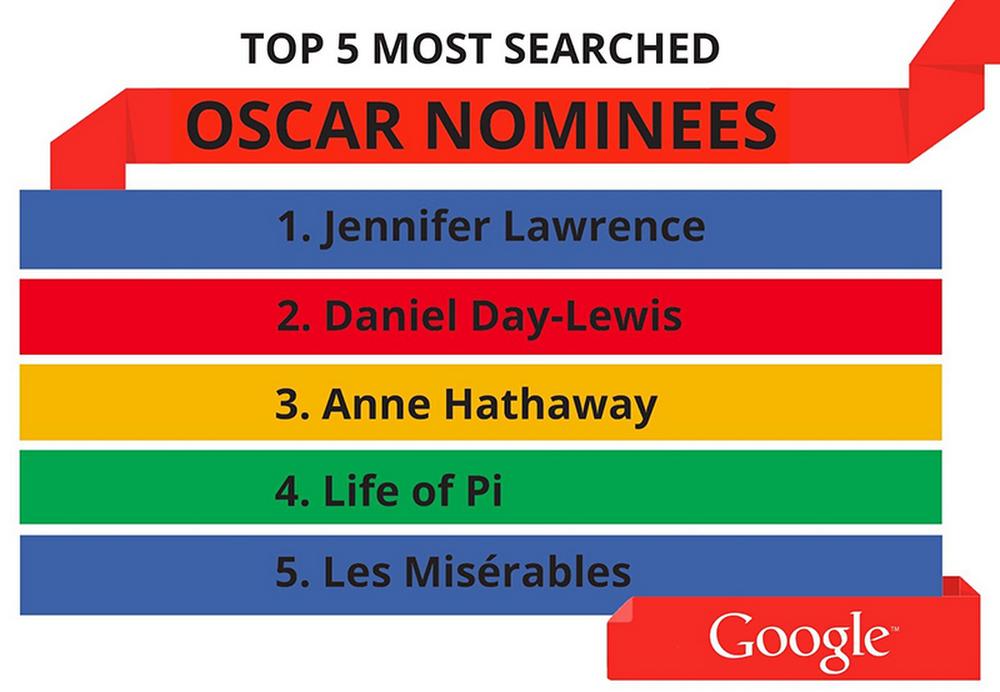 Oscar-nominees.width-1600.jpg
