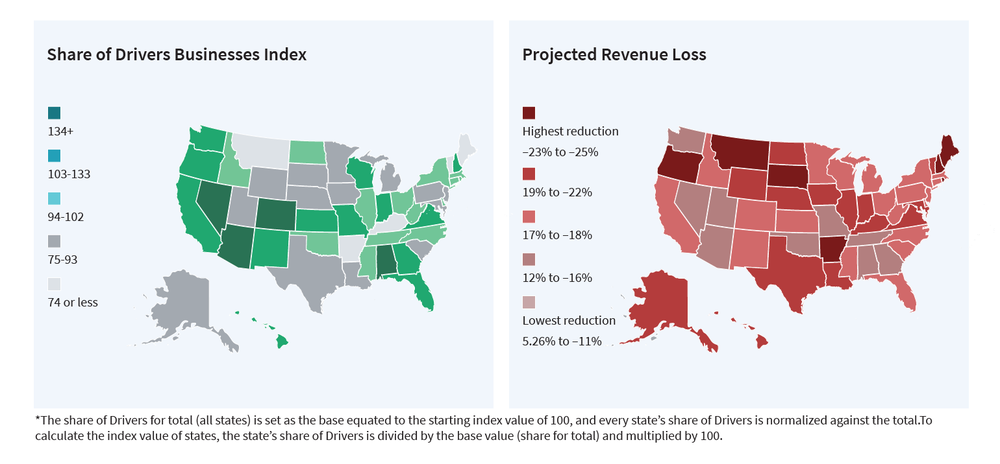 Drivers business index v. Projected revenue loss SMBs