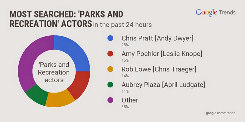 Parks-and-Rec.width-1024.jpg