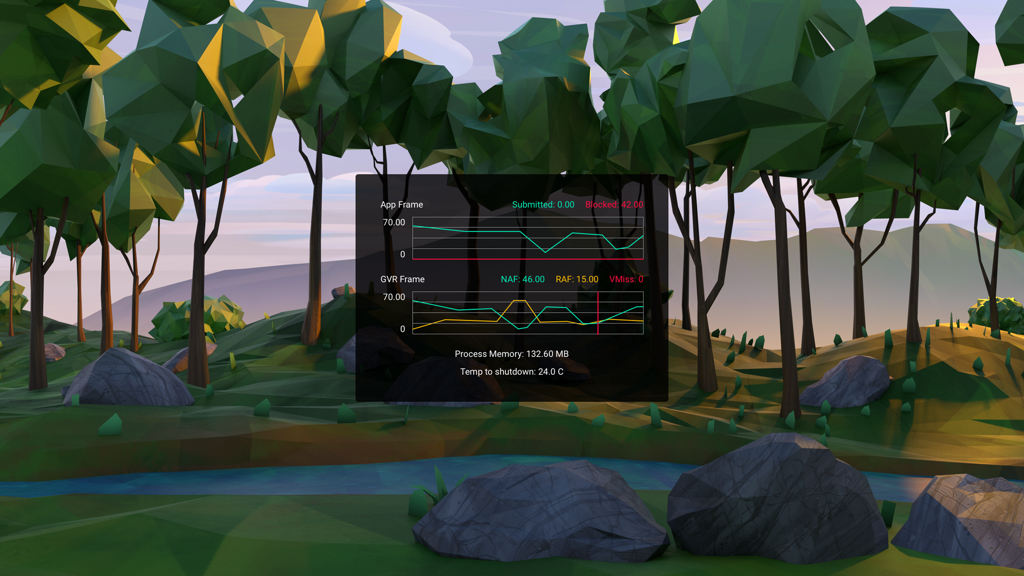 Building for Daydream will get simpler with new instruments