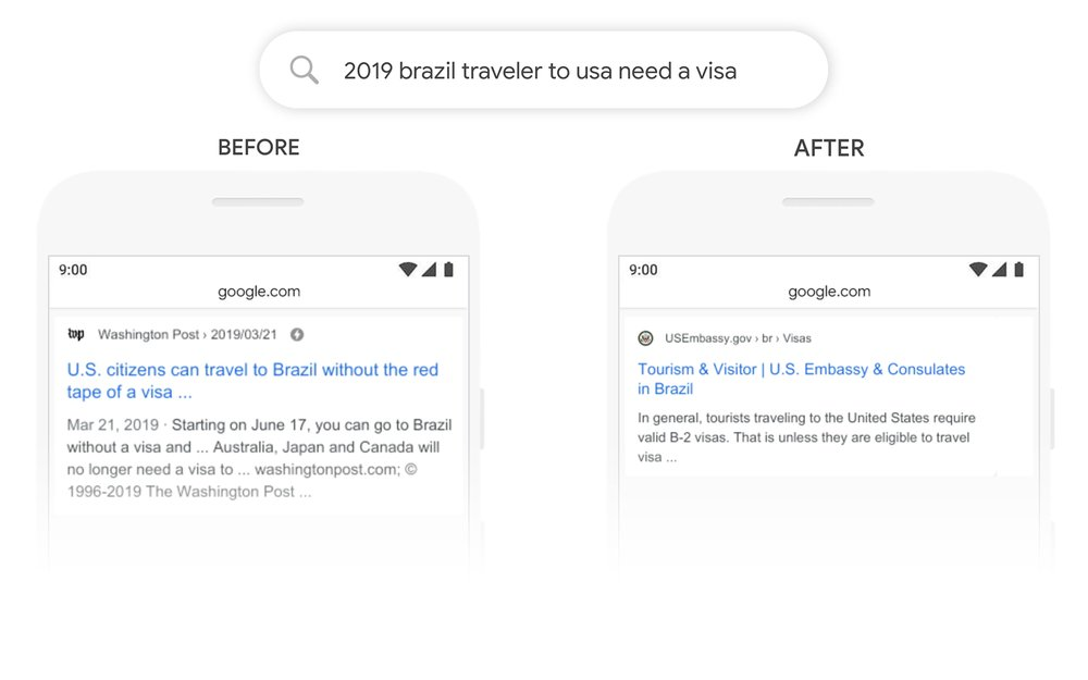 Google search results example before and after Google BERT for travel to brazil