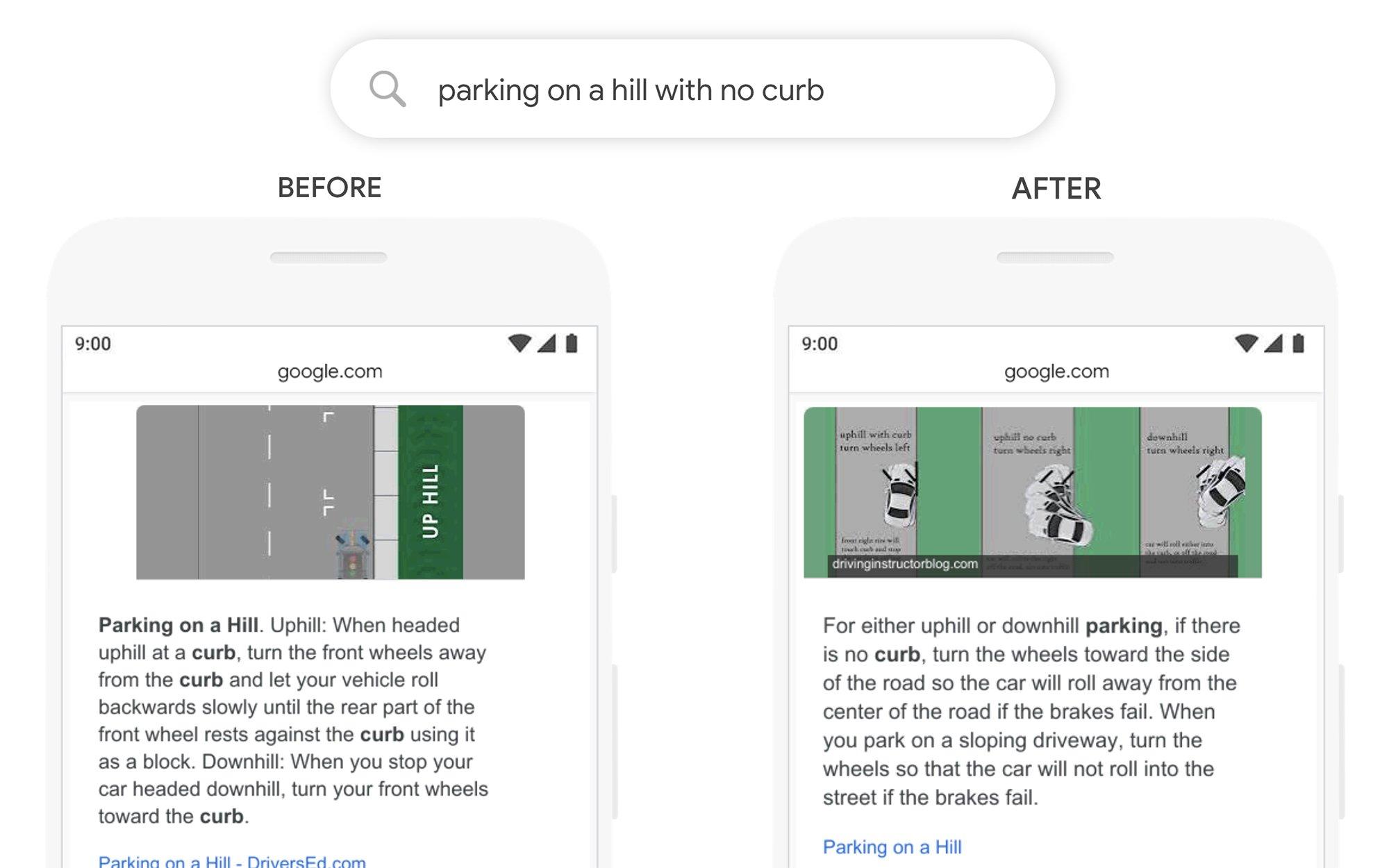 Google BERT 演算法更新 - 讓搜尋引擎更了解搜尋語意 1