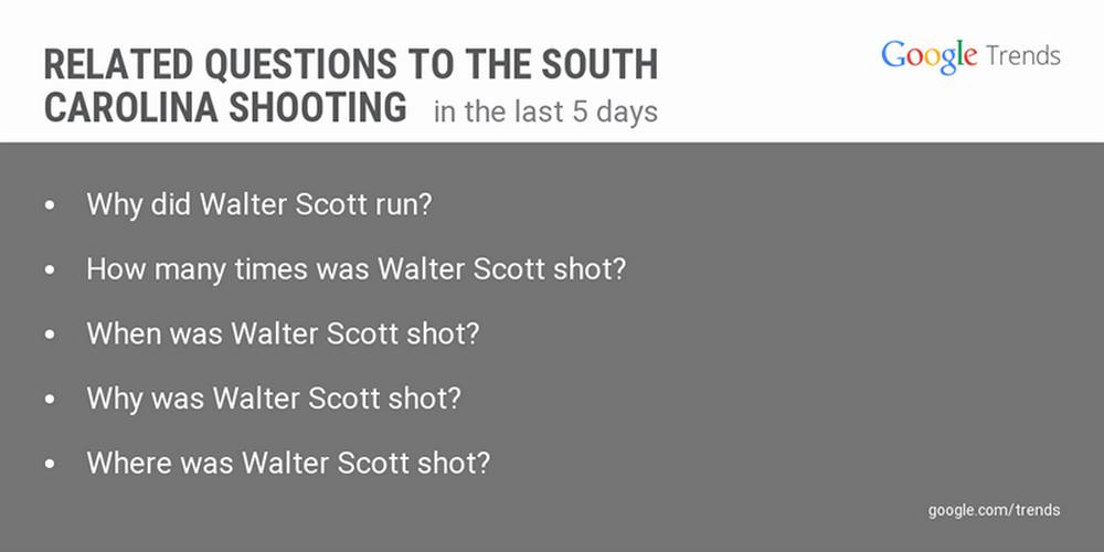 SC-shooting-qs.width-1024.png