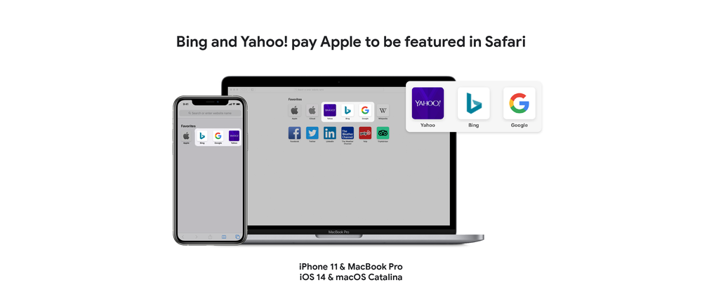 Bing and Yahoo! pay Apple to be featured in Safari. iPhone 11 and Macbook Pro showing iOS 14 and MacOS Catalina with callouts showing Yahoo!, Bing and Google icons
