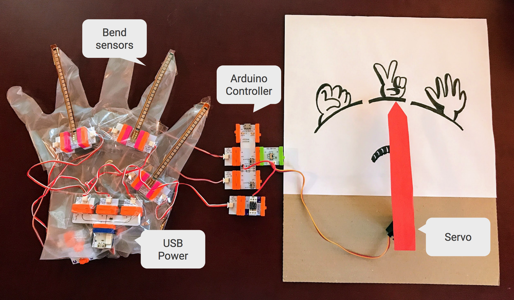 hardware components of rock paper scissors