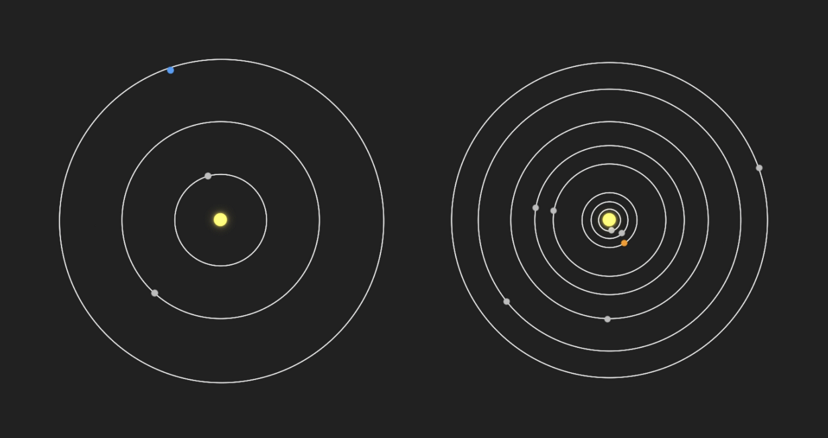 Exoplanet Solar System-Kepler
