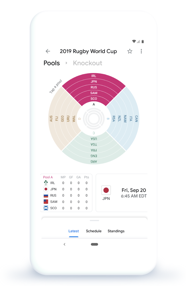 Rugby World Cup on Google News