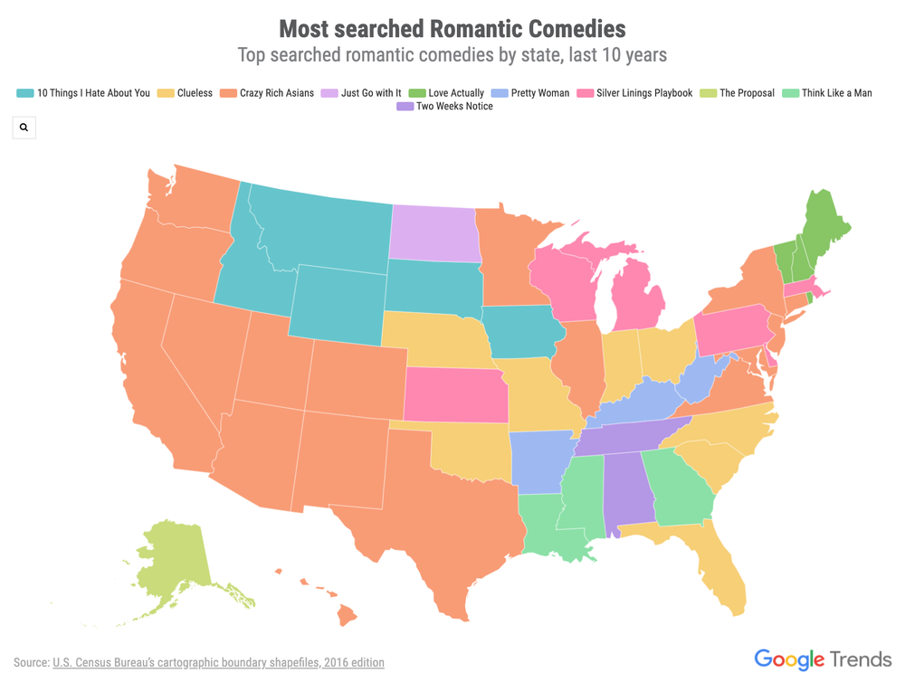 Most searched romantic comedies