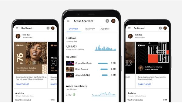 Conheça o novo YouTube Analytics para Artistas