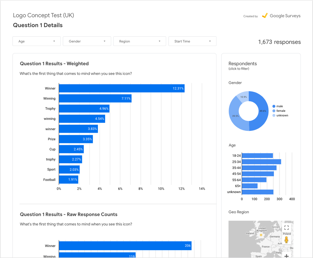 Google Surveys report in Data Studio