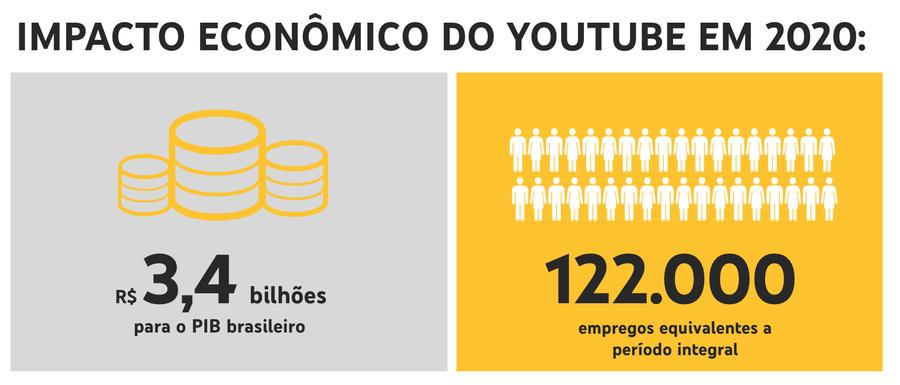 Nossa presença no Brasil: transformando oportunidade em impacto