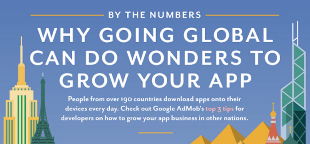[Infographic] Why Going Global Can Do Wonders for Your App