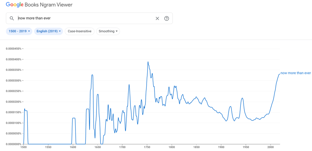 "Image shows a graph charting the use of the phrase ""now more than ever"" from the year 1500 through present."