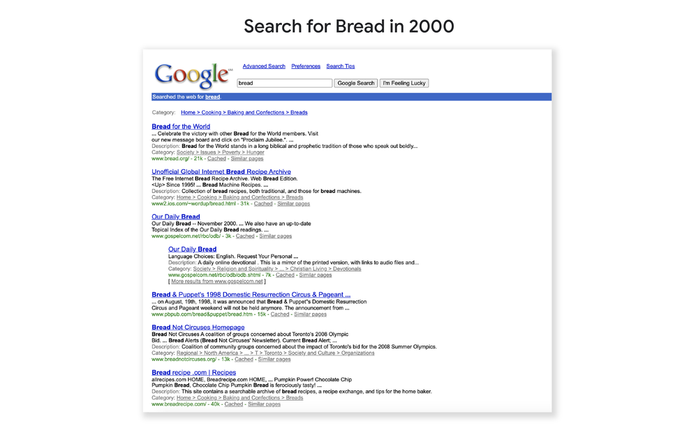 Search results page for bread in 2000 showing 10 blue links