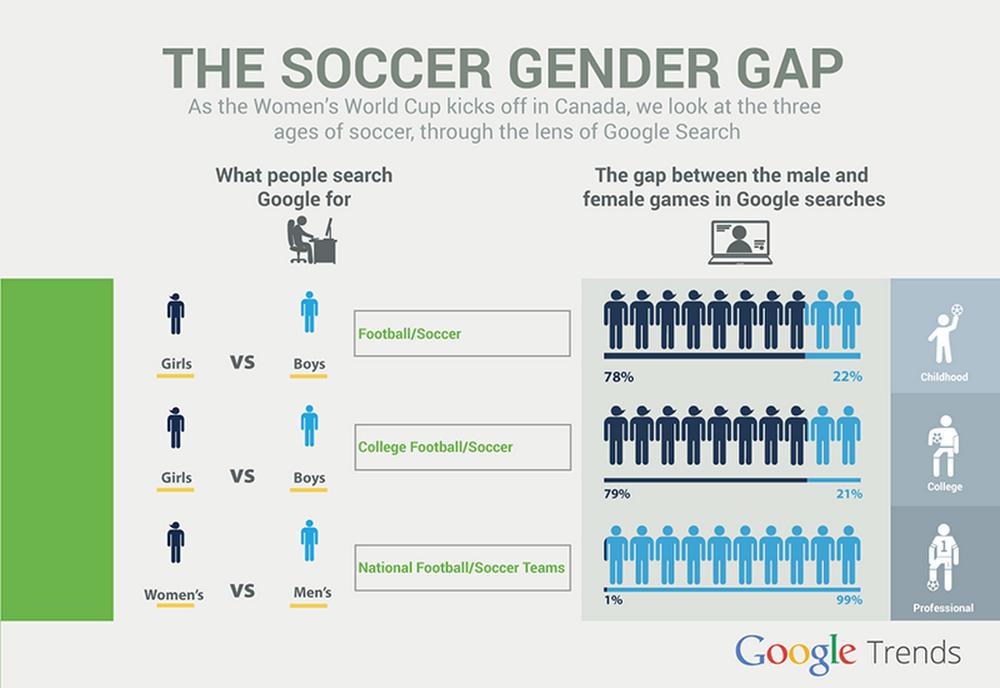 Soccer-gender-gap.width-1326.png