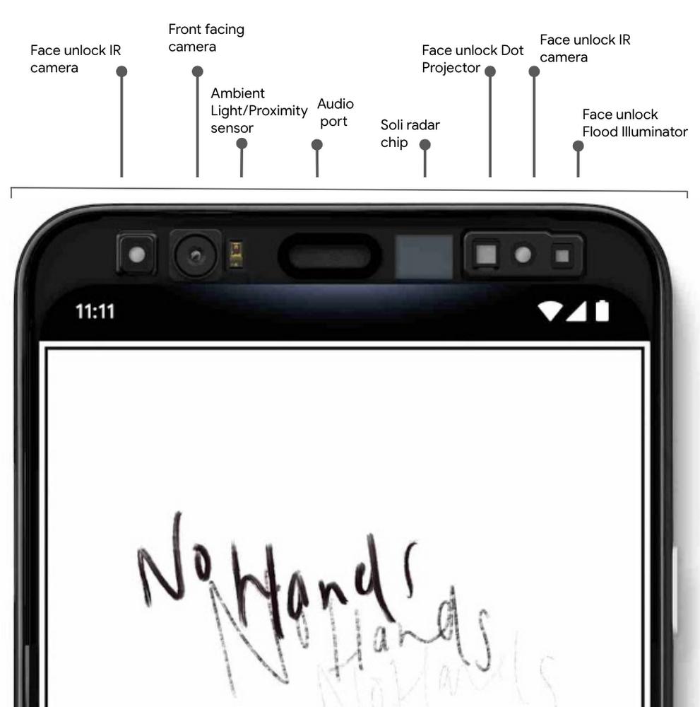 Soli Pixel 4 Sensors