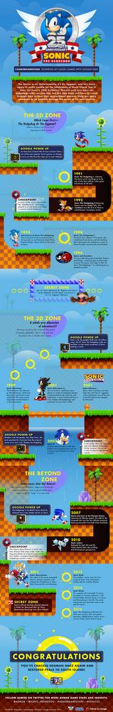 Sonic-1600px