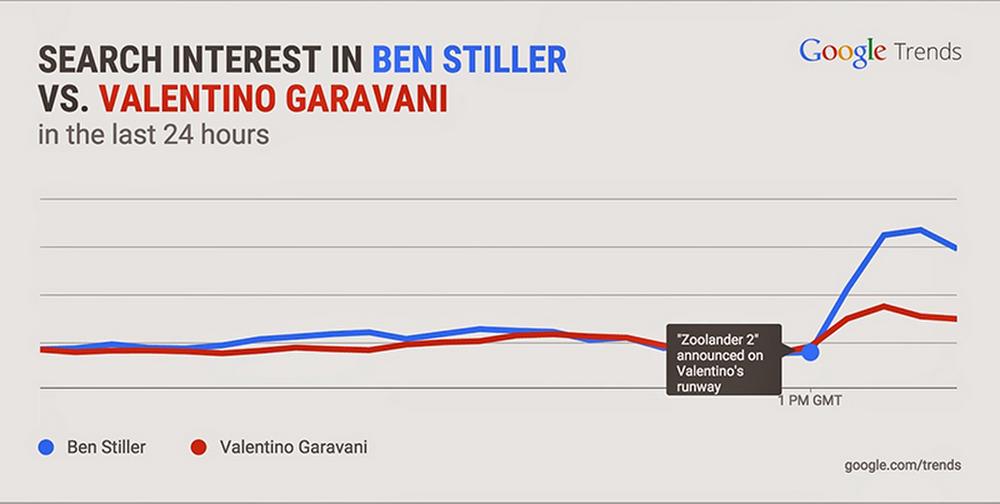 Stiller-vs-Valentino.width-1600.jpg