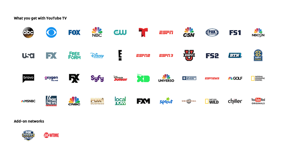 YouTubeTV_Offers.png