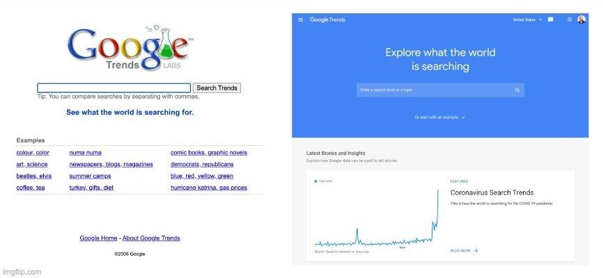 Ein Screenshot zeigt, wie Google Trends damals und nun heute aussieht