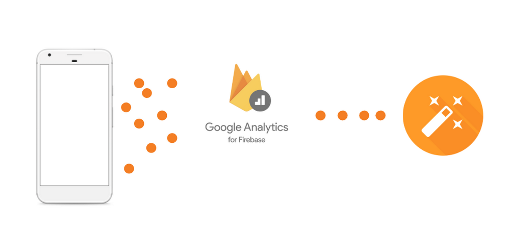 Taking the guesswork out of app monetization with Firebase Predictions 1