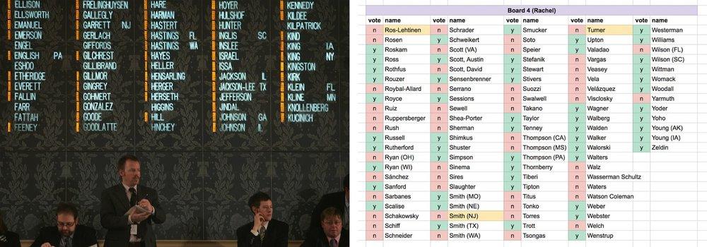 House votes