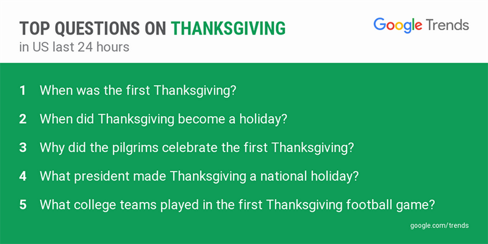 ThanksgivingQuestions.width-1024.png