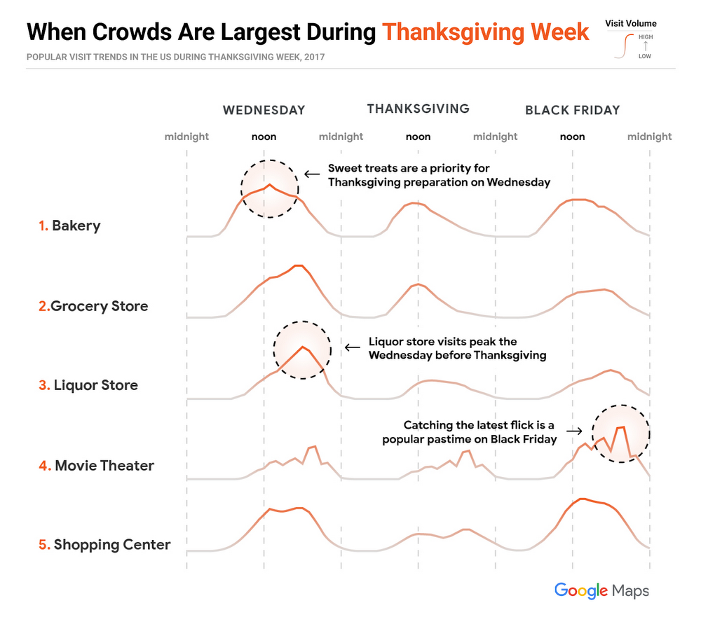 Thanksgiving Crowds