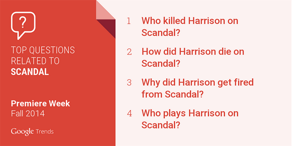 Top-Scandal-questions.width-1024.png