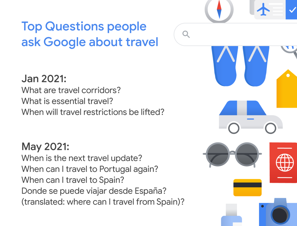 Trending questions people ask about travel in January vs. May 2021