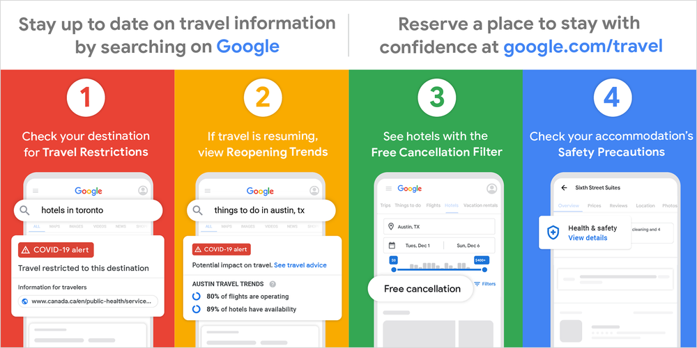 """There are 4 phones showing different ways to help you plan travel over the holidays. 1) Search for something like """"Hotels in Toronto"""" and you see a travel restriction warning. 2) Search for """"things do in Austin"""" and you see reopening travel trends for Austin. 3) You can use a """"free cancellation"""" filter for hotels 4) See health & safety attributes on the hotels tab at google.com/travel."""