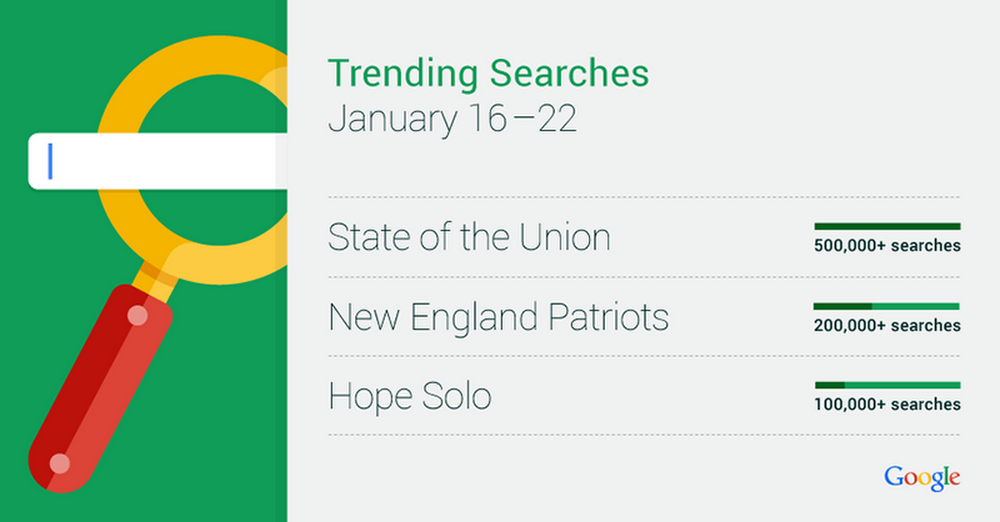 Trending-Searches-Jan-22.width-900.png
