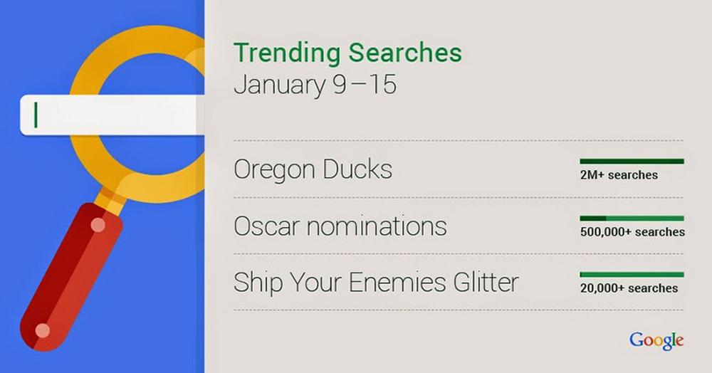 Trending-Searches-Jan9.width-900.jpg