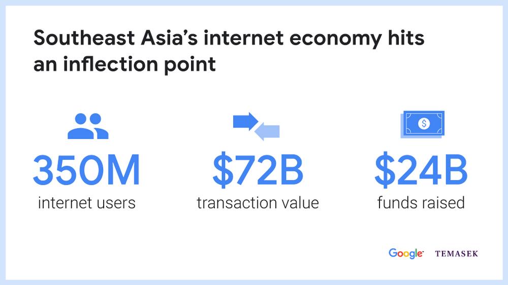 economy SEA infographic