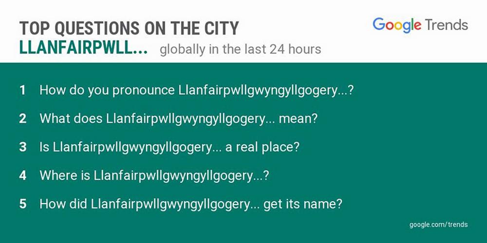 UK-city-questions.width-1024.jpg