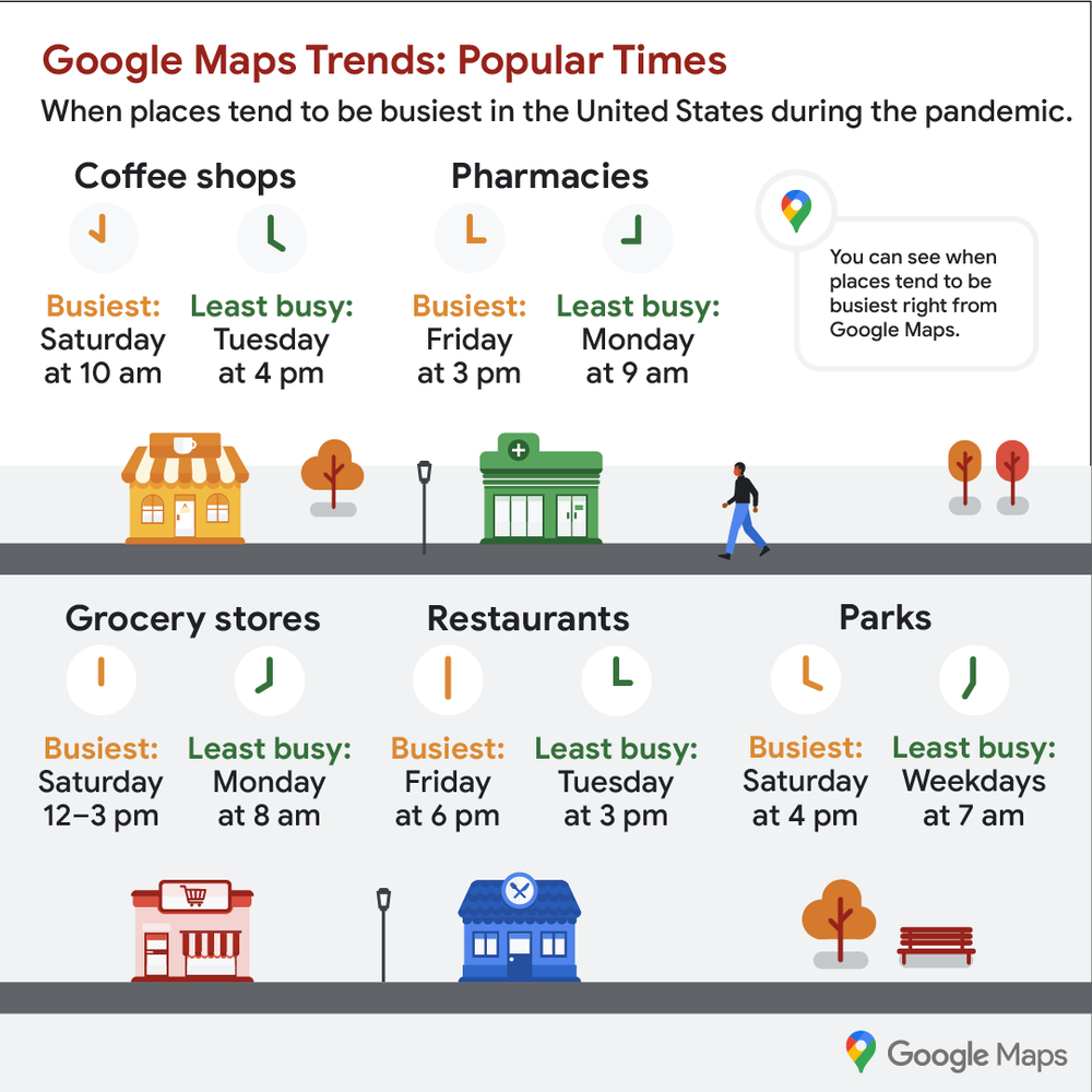 Google Maps Trends: Popular Times