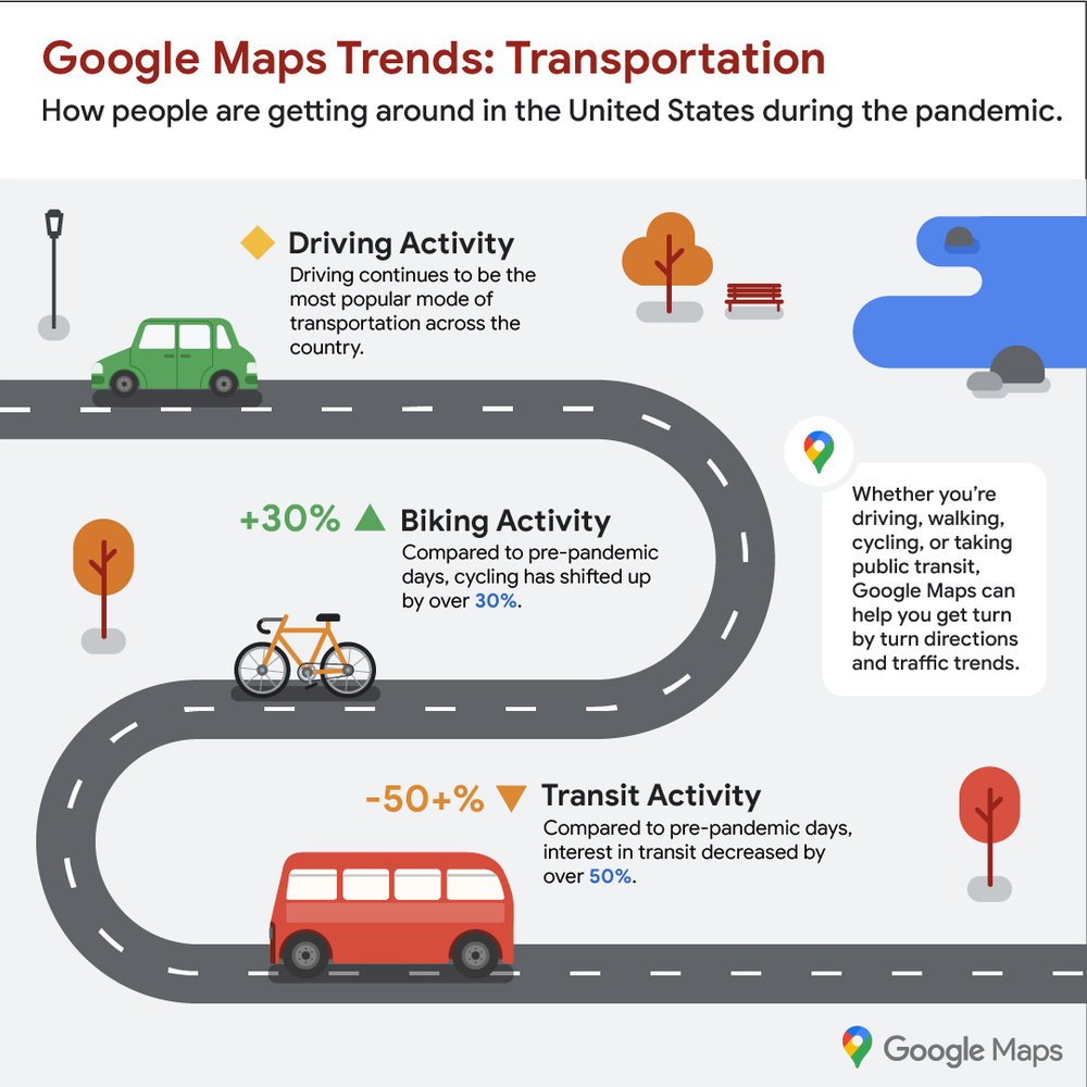 Google Maps Trends: Transportation