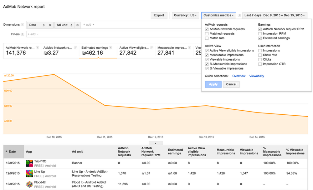 Understand Active View to Increase the Value of Your AdMob Ads