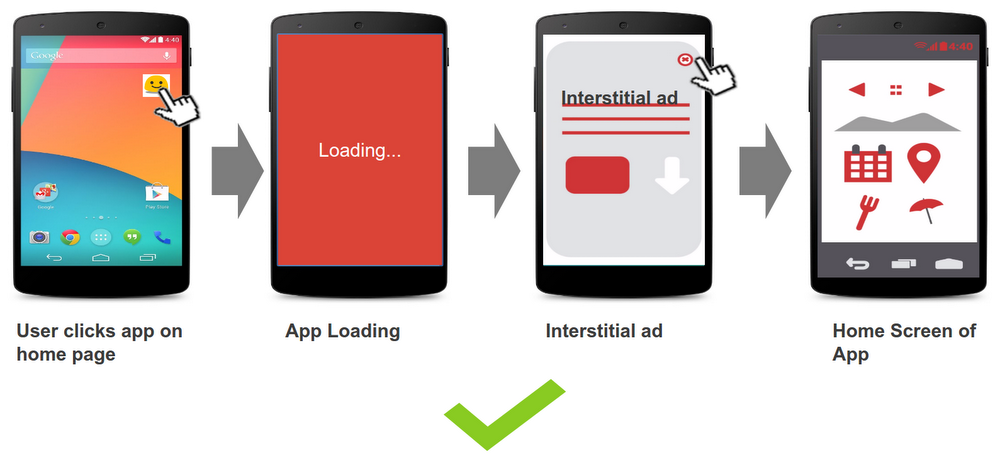 Using Splash Pages to Avoid Unexpected Launch Interstitials 2