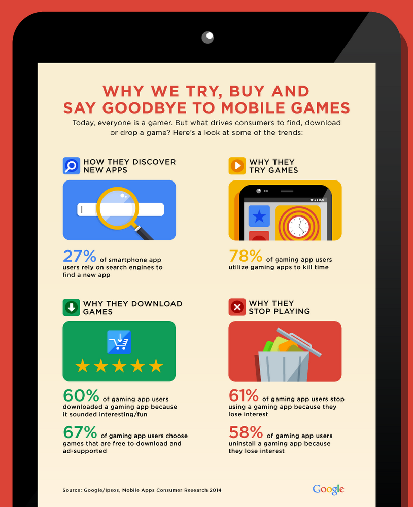 Why we try, buy and say goodbye to mobile games